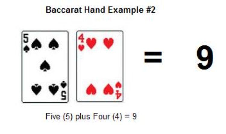 Cách tính bài Baccarat